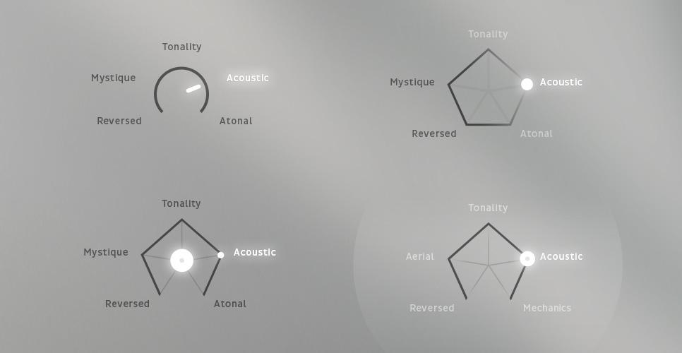 Concept User Interface Design MNDN e-instruments Session Keys Pentamorph Controls