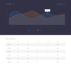 MNDN Voltu UI Design Reports Graph